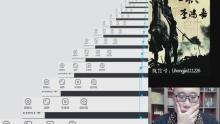 电脑调试中